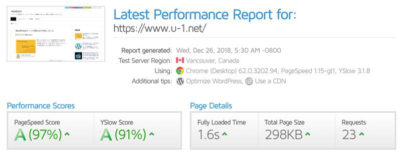 GTmetrix レポート