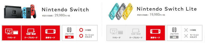 Switch本体モデル別の特徴