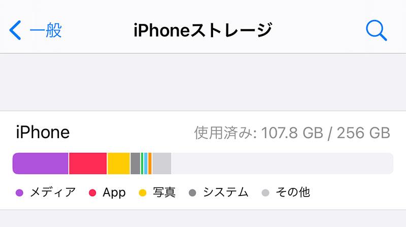 iPhone ストレージ使用量